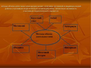 методы обмена деятельностями предполагают сочетание групповой и индивидуально