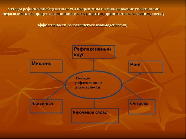методы рефлексивной деятельности направлены на фиксирование участниками педаг...