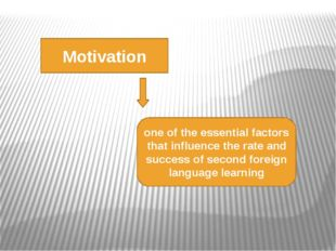 Motivation one of the essential factors that influence the rate and success