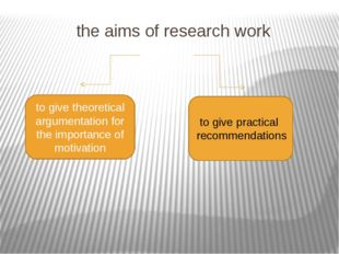 the aims of research work to give theoretical argumentation for the importanc
