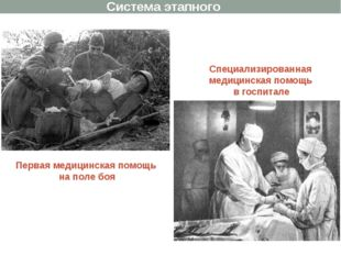 Первая медицинская помощь на поле боя Специализированная медицинская помощь в