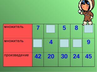 множитель75585 множитель64639 произведение4220302445