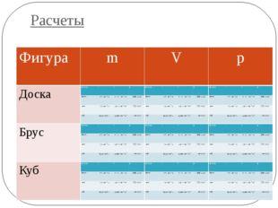 Расчеты Фигура m V p Доска Брус Куб