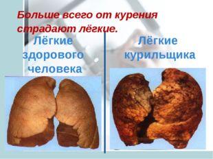 Лёгкие здорового человека Лёгкие курильщика Больше всего от курения страдают
