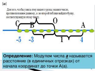 Определение: Модулем числа а называется расстояние (в единичных отрезках) от