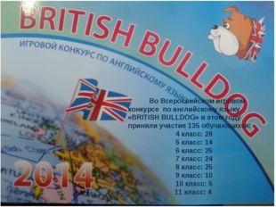 Во Всероссийском игровом конкурсе по английскому языку «BRITISH BULLDOG» в э