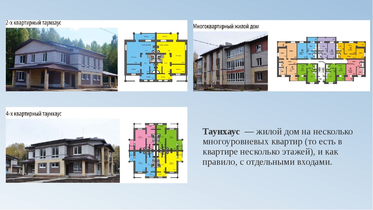 Таунхаус— жилой дом на несколько многоуровневых квартир (то есть в квартире...