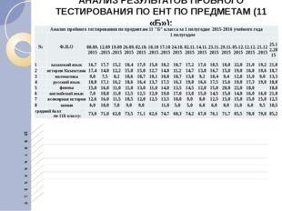 АНАЛИЗ РЕЗУЛЬТАТОВ ПРОБНОГО ТЕСТИРОВАНИЯ ПО ЕНТ ПО ПРЕДМЕТАМ (11 «Б»): Анализ