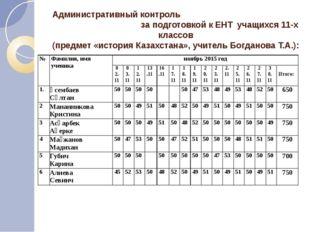Административный контроль за подготовкой к ЕНТ учащихся 11-х классов (предмет