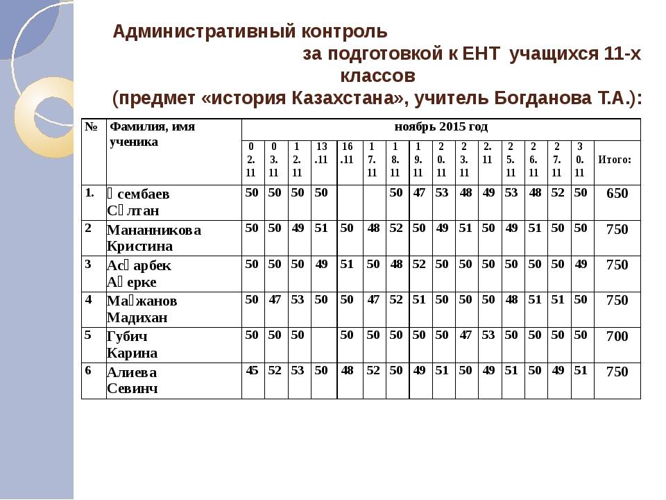 Административный контроль за подготовкой к ЕНТ учащихся 11-х классов (предмет...