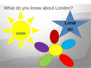 What do you know about London? London London