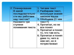 2 Планирование В какой последовательности мы работаем над текстом? Назовите
