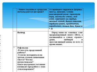 Домашнее задание: написать сочинение-рассуждение на основе данного текста (ил