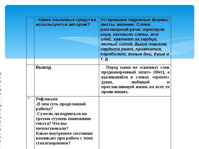 Домашнее задание: написать сочинение-рассуждение на основе данного текста (ил...