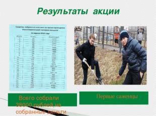 Результаты акции Всего собрали 38000 рублей,на собранные деньги покупаем фрук