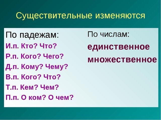 Существительные изменяются По падежам: И.п. Кто? Что? Р.п. Кого? Чего? Д.п. К...