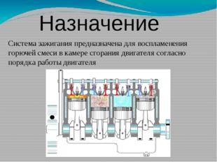 Система зажигания предназначена для воспламенения горючей смеси в камере сгор