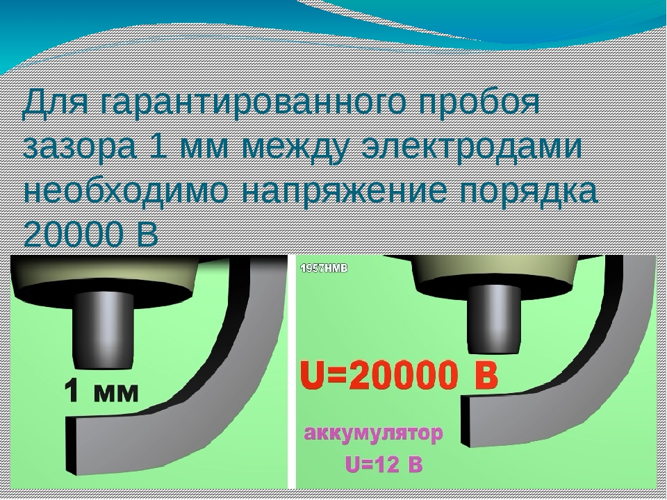 Для гарантированного пробоя зазора 1 мм между электродами необходимо напряжен...