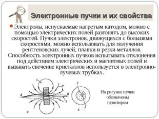 Электронные пучки и их свойства Электроны, испускаемые нагретым катодом, можн