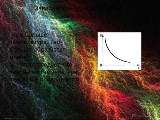Зависимость проводимости от температуры Чем больше температура, тем больше об...