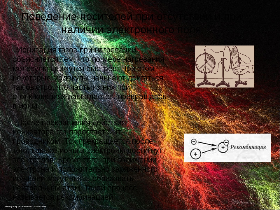 Поведение носителей при отсутствии и при наличии электронного поля Ионизация...