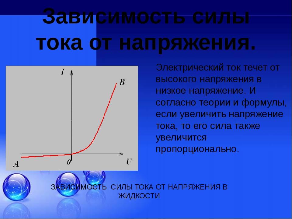 Зависимость силы тока от напряжения. Электрический токтечет от высокого напр...