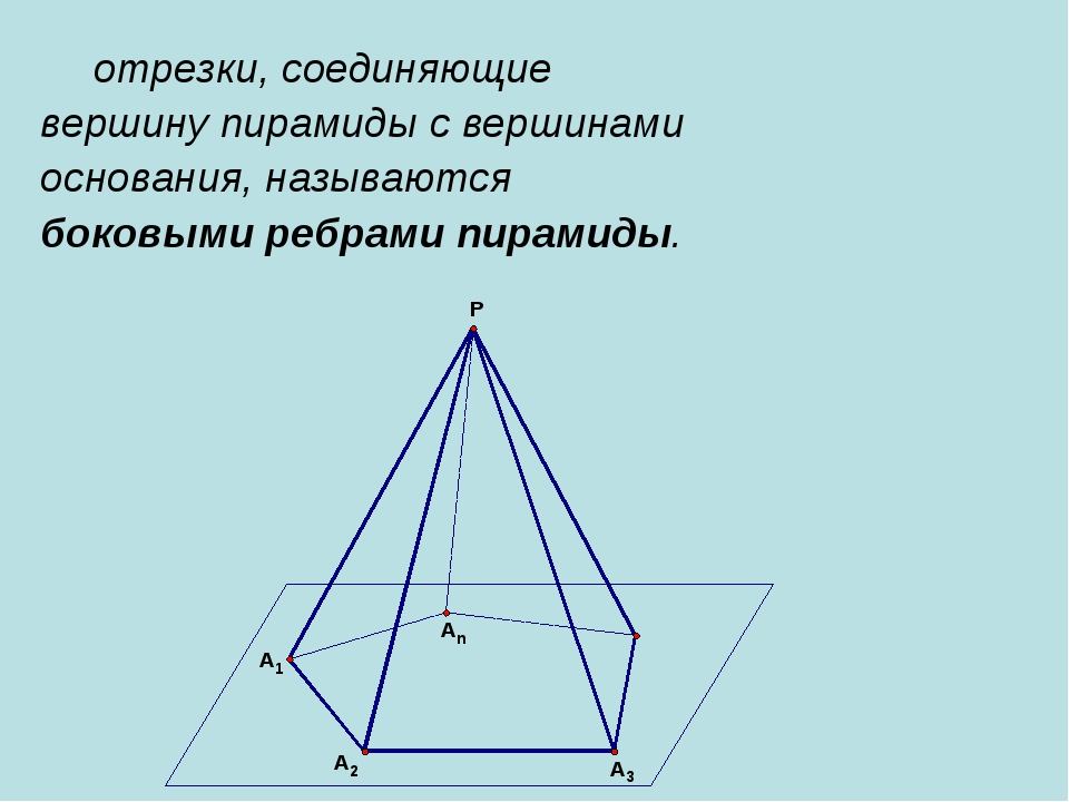 отрезки, соединяющие вершину пирамиды с вершинами основания, называются боко...