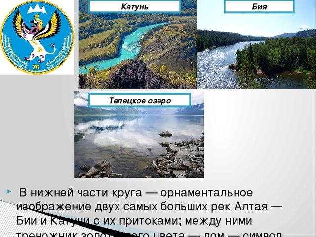 В нижней части круга— орнаментальное изображение двух самых больших рек Алт...