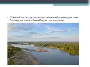 В нижней части круга - орнаментальное изображение двух самых больших рек Алт