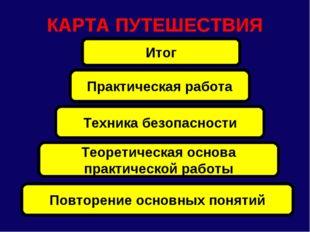 КАРТА ПУТЕШЕСТВИЯ Повторение основных понятий Теоретическая основа практическ