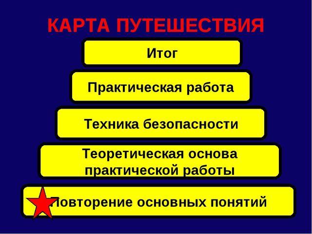 КАРТА ПУТЕШЕСТВИЯ Повторение основных понятий Теоретическая основа практическ...
