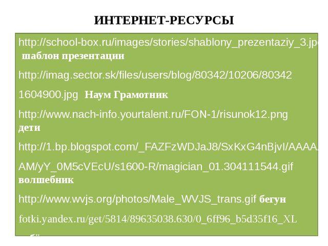 ИНТЕРНЕТ-РЕСУРСЫ http://school-box.ru/images/stories/shablony_prezentaziy_3.j...
