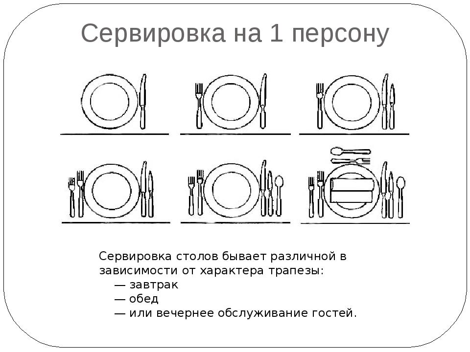 Сервировка на 1 персону Сервировка столов бывает различной в зависимости от х...