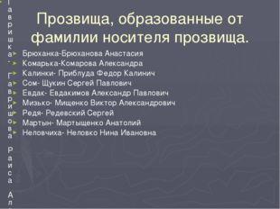 Прозвища, образованные от фамилии носителя прозвища. Брюханка-Брюханова Анаст