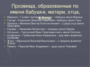 Прозвища, образованные по имени бабушки, матери, отца, жены. Маринки – Гуляев