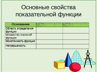 Основные свойства показательной функции