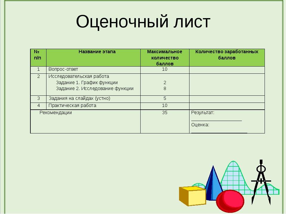 Оценочный лист № п/п Название этапа Максимальное количество баллов Количество...
