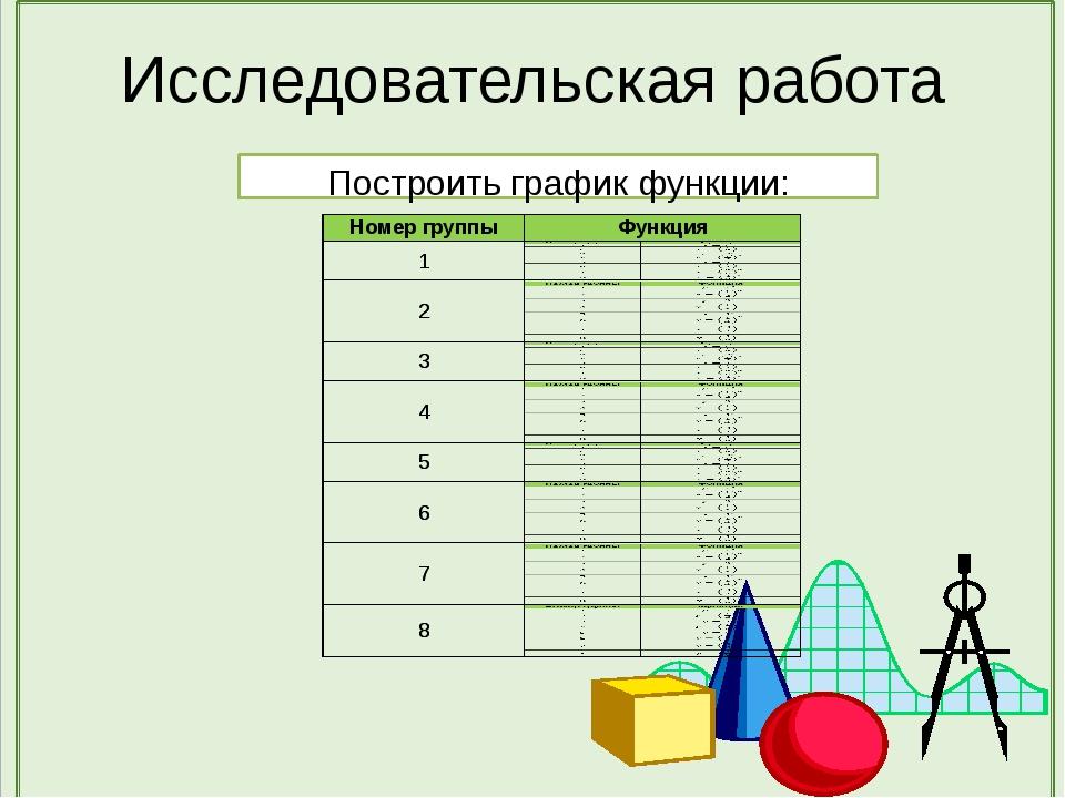 Исследовательская работа Построить график функции: