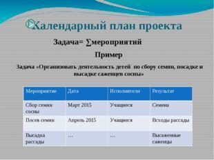 Календарный план проекта Задача= ∑мероприятий Пример Задача «Организовать дея