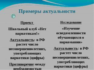 Примеры актуальности Проект Школьный клуб «Нет наркотикам!» Актуальность: в Р
