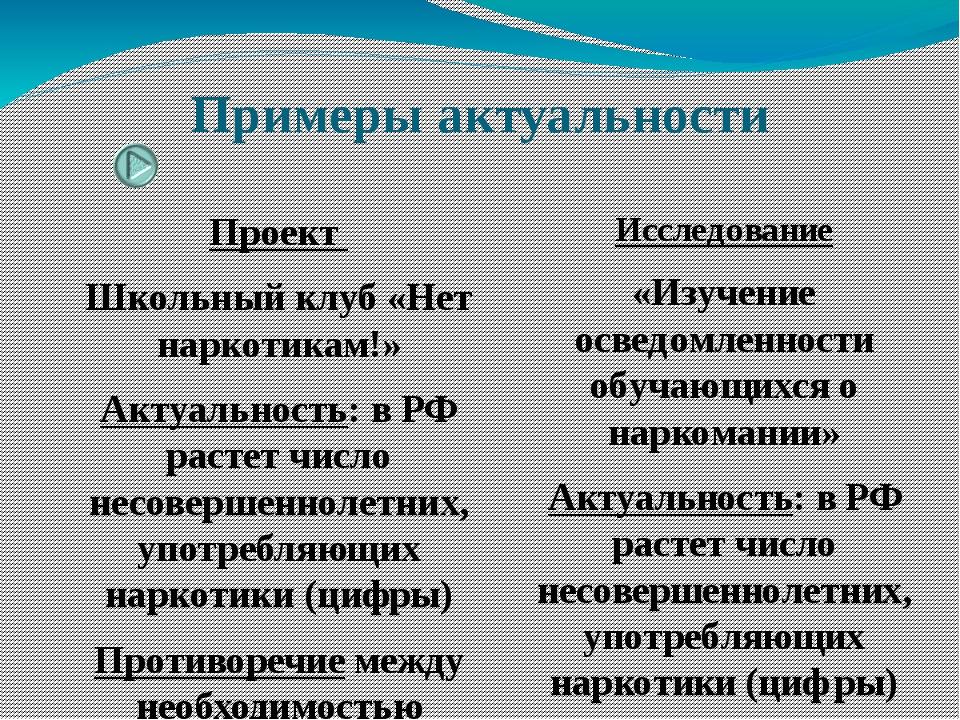 Примеры актуальности Проект Школьный клуб «Нет наркотикам!» Актуальность: в Р...
