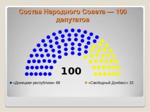 Состав Народного Совета— 100 депутатов «Донецкая республика» 68 «Свободный Д