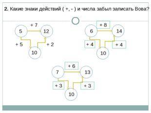 2. Какие знаки действий ( +, - ) и числа забыл записать Вова? 5 12 10 + 2 + 5