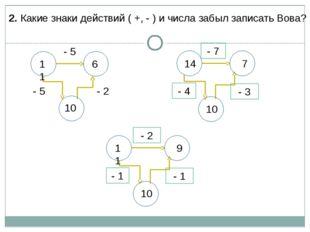 2. Какие знаки действий ( +, - ) и числа забыл записать Вова? 11 6 10 - 2 - 5