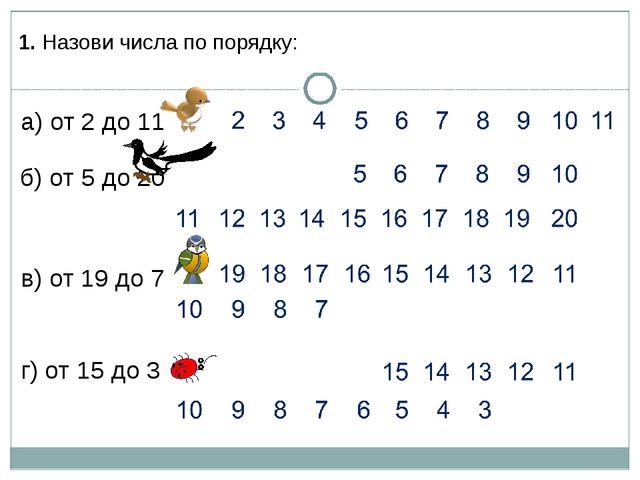 1. Назови числа по порядку: в) от 19 до 7 г) от 15 до 3 а) от 2 до 11 б) от 5...