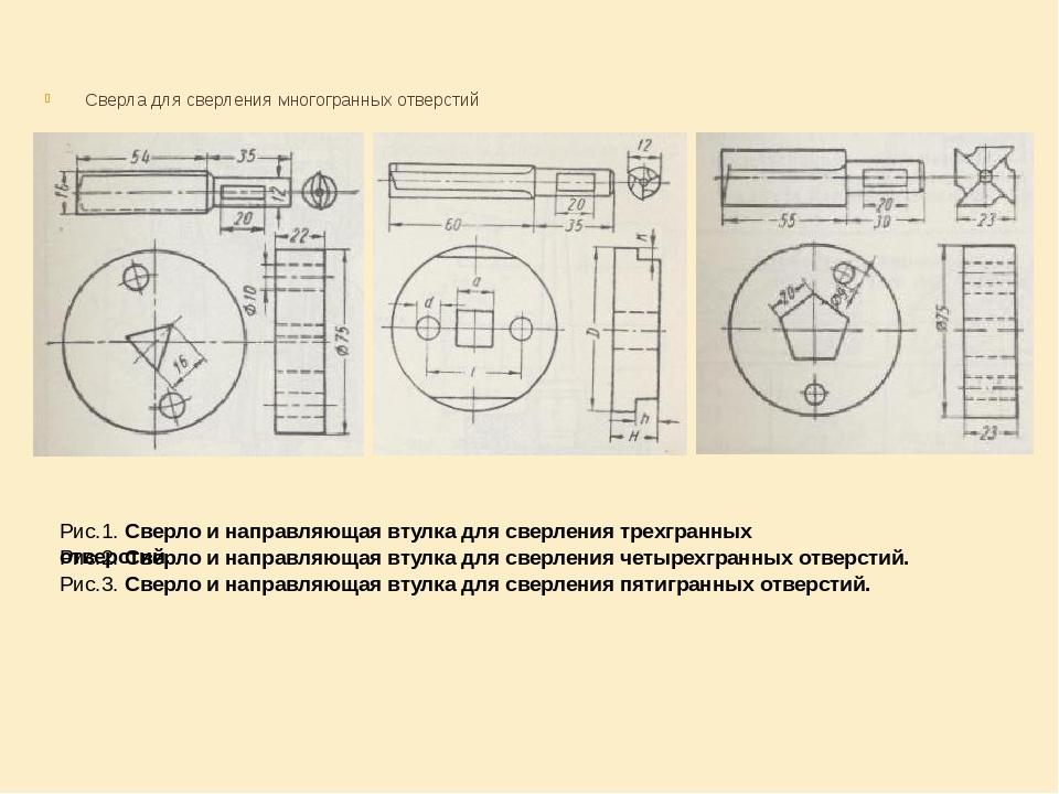 Сверла для сверления многогранных отверстий  Рис.1. Сверло и направляющая в...