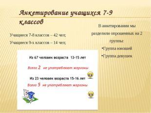 Анкетирование учащихся 7-9 классов Учащиеся 7-8 классов – 42 чел; Учащиеся 9-