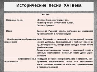 Исторические песни XVI века  XVIвек Названиепесен «Взятие Казанского царства