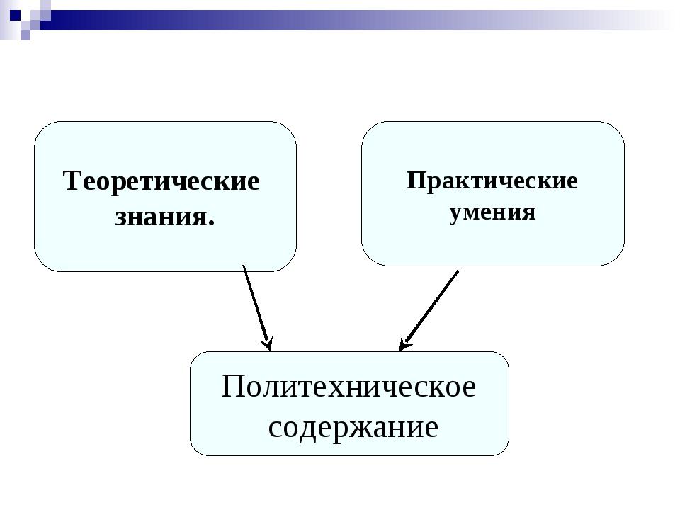 Практические умения Политехническое содержание