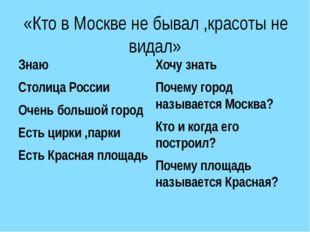 «Кто в Москве не бывал ,красоты не видал» Знаю Столица России Очень большой